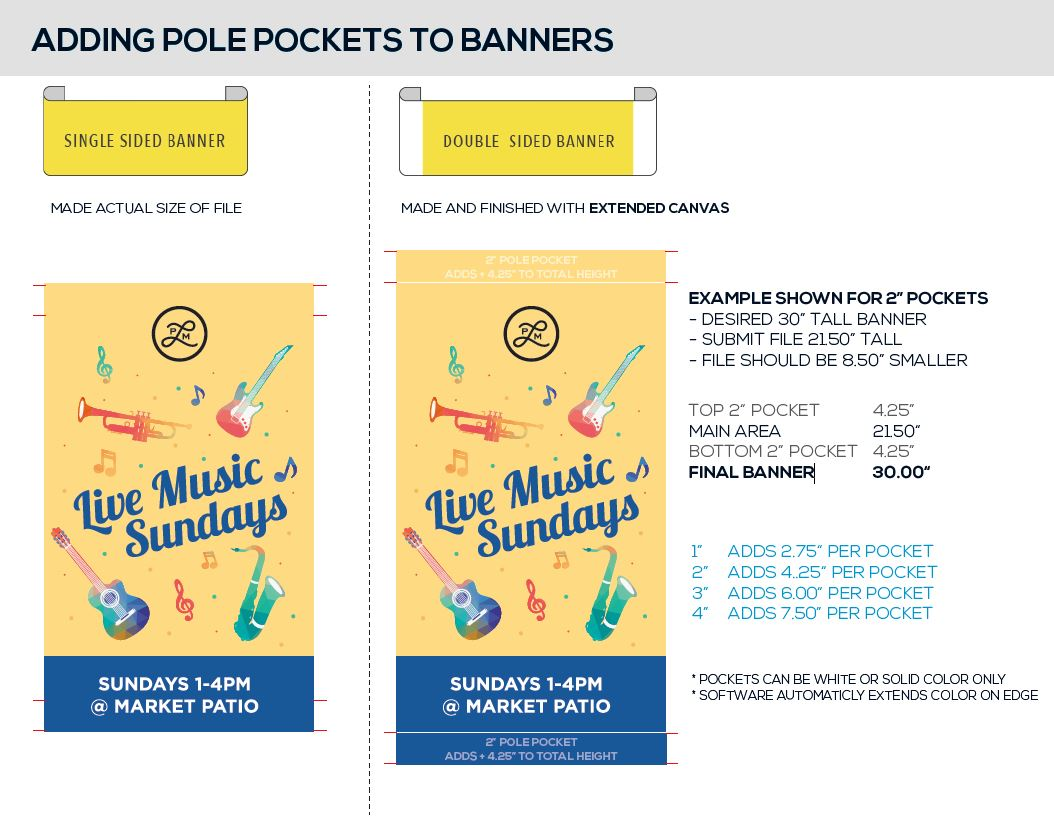 Adding pole pockets to banners